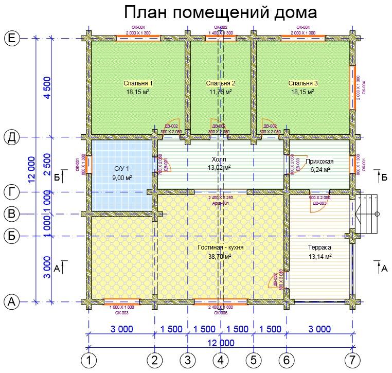 Проект АК-128.