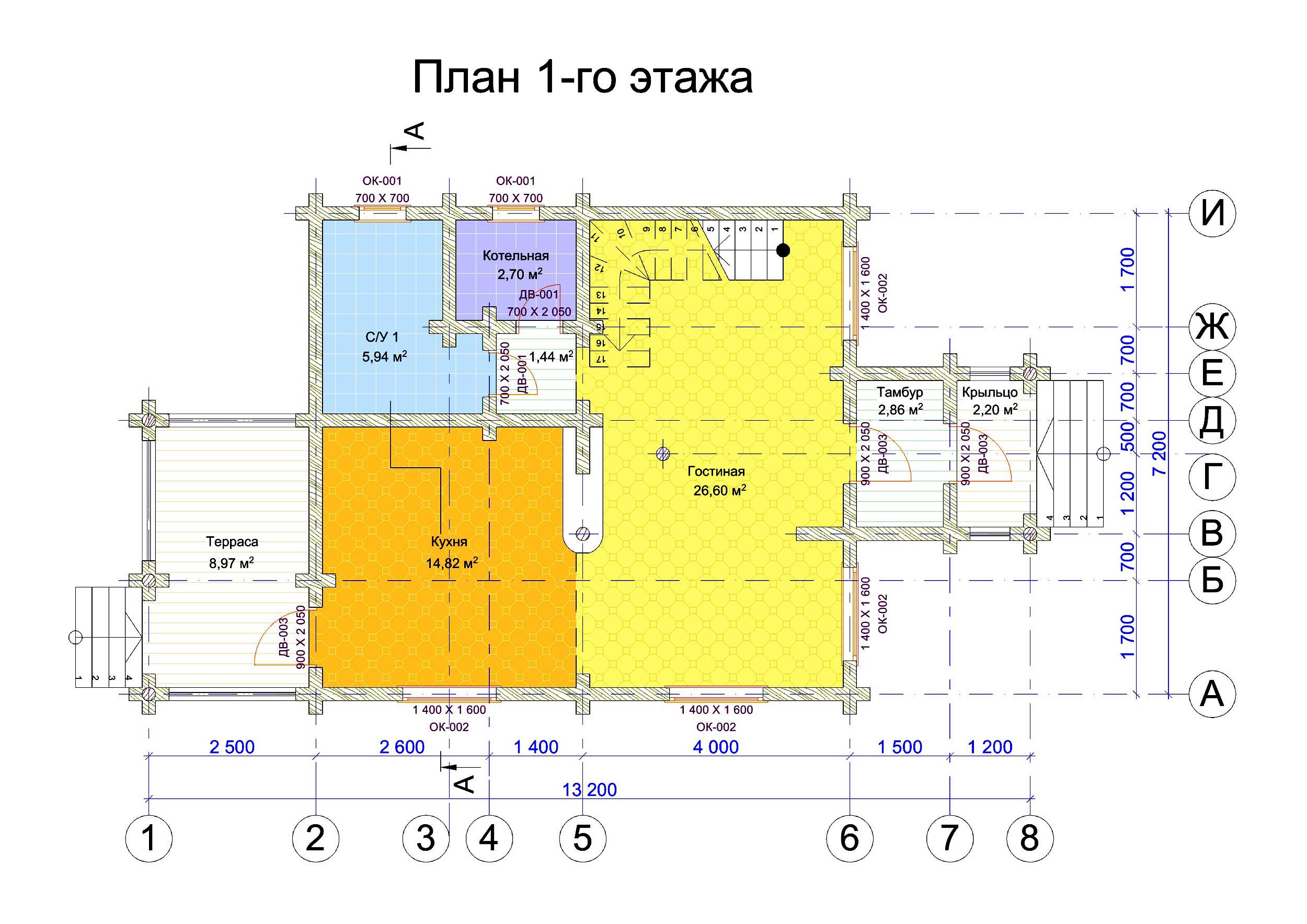 Проект АК-110.